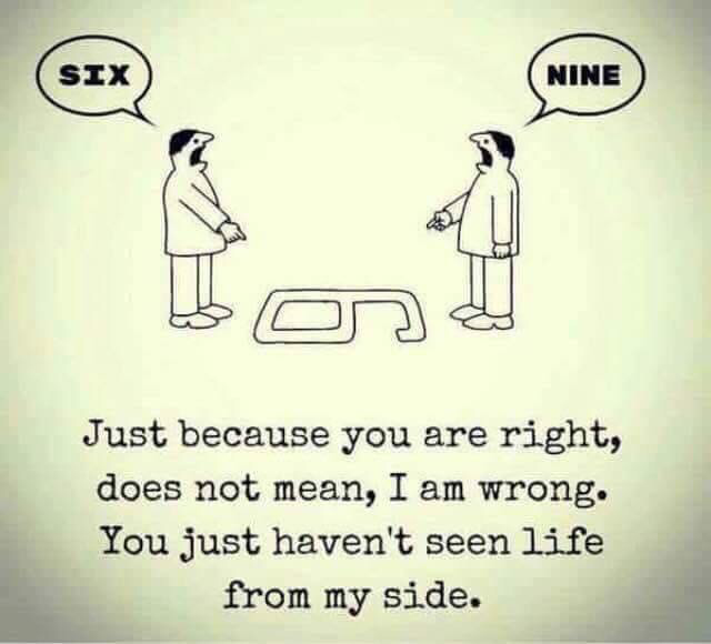 Points of perception..